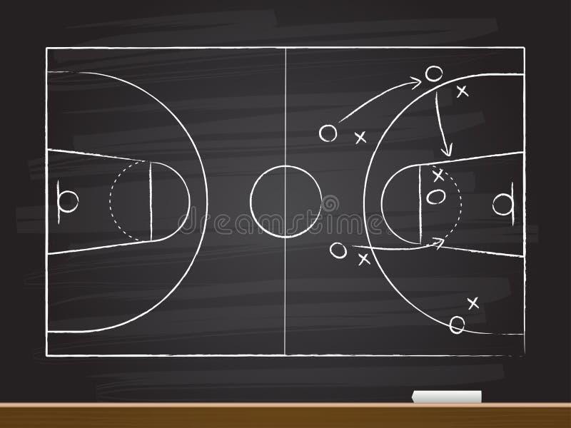 Dessin de main de craie avec la stratégie de basket-ball Illustration de vecteur illustration libre de droits