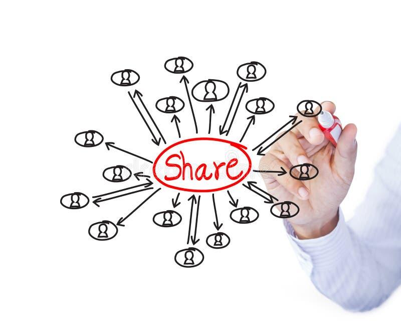 Dessin partageant le concept photos stock