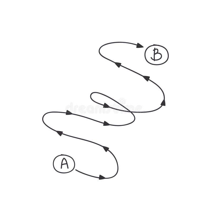 destination Doodle stylowy rysunek r?wnie? zwr?ci? corel ilustracji wektora szczotkarski w?giel drzewny rysunek rysuj?cy r?ki ilu ilustracja wektor