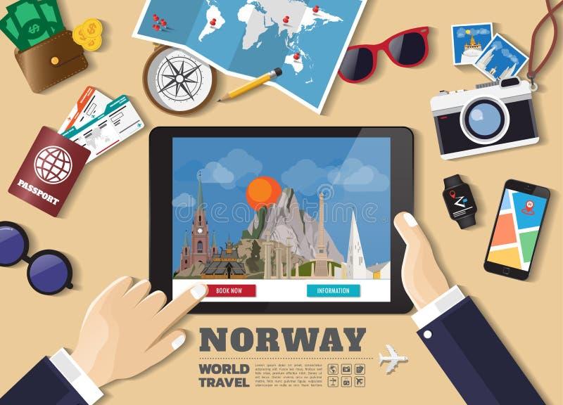 Destination f?r lopp f?r bokning f?r minnestavla f?r handinnehav smart Norge berömda ställen Vektorbegreppsbaner i plan stil med  royaltyfri illustrationer