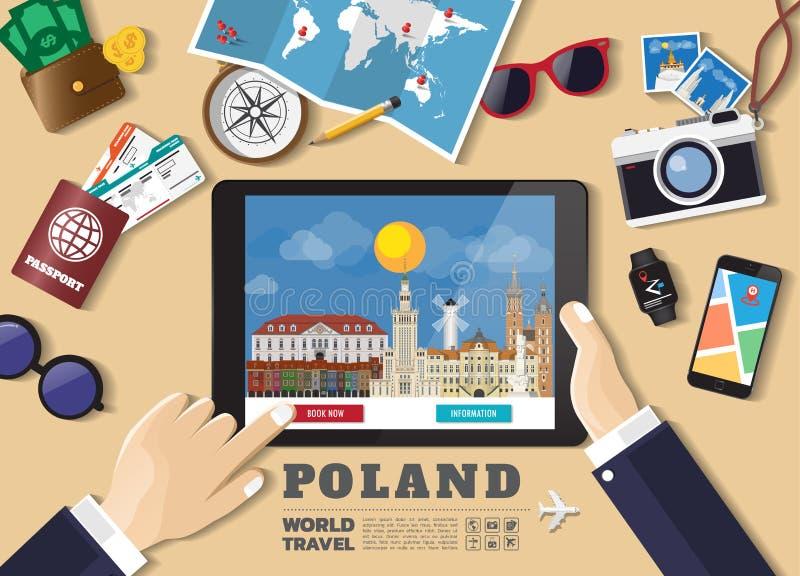 Destination f?r lopp f?r bokning f?r minnestavla f?r handinnehav smart Polen berömda ställen Vektorbegreppsbaner i plan stil med  royaltyfri illustrationer