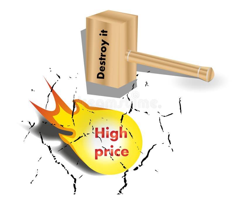 Destruya el DISEÑO del precio alto  ilustración del vector