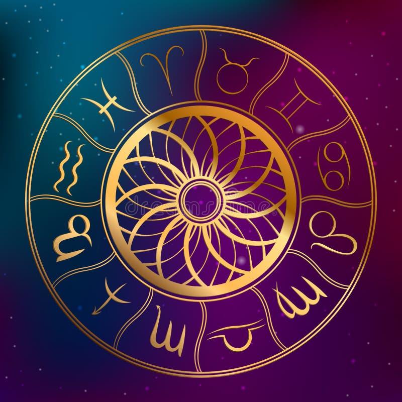 Det abstrakta horoskopet för bakgrundsastrologibegreppet med zodiak undertecknar illustrationen royaltyfri illustrationer