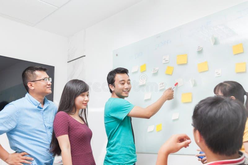 Det asiatiska affärsfolket team teckningen på den vita väggen arkivbild