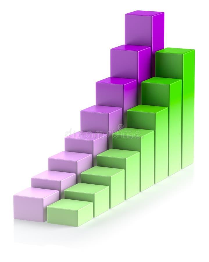 Det färgrika växande stångdiagrammet ror itu affärsidé royaltyfri illustrationer