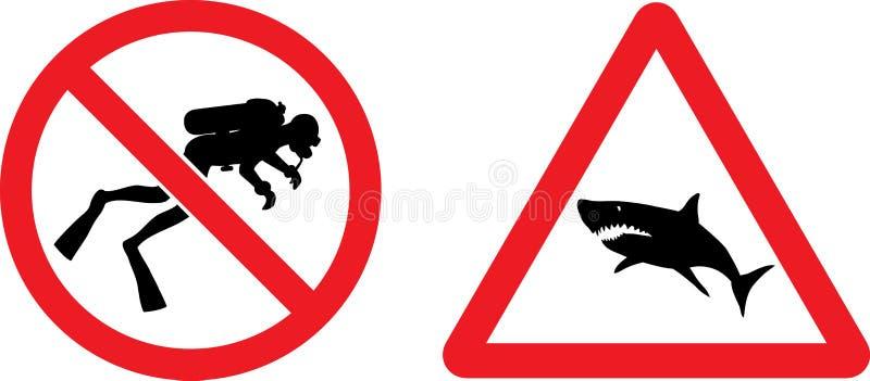 det förbjuda förhindrandet undertecknar vektorn stock illustrationer