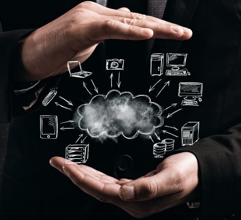 Det faktiska molnet knyter kontakt begrepp royaltyfri bild