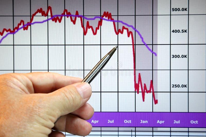 det finansiella diagrammet ner går marknader arkivbilder