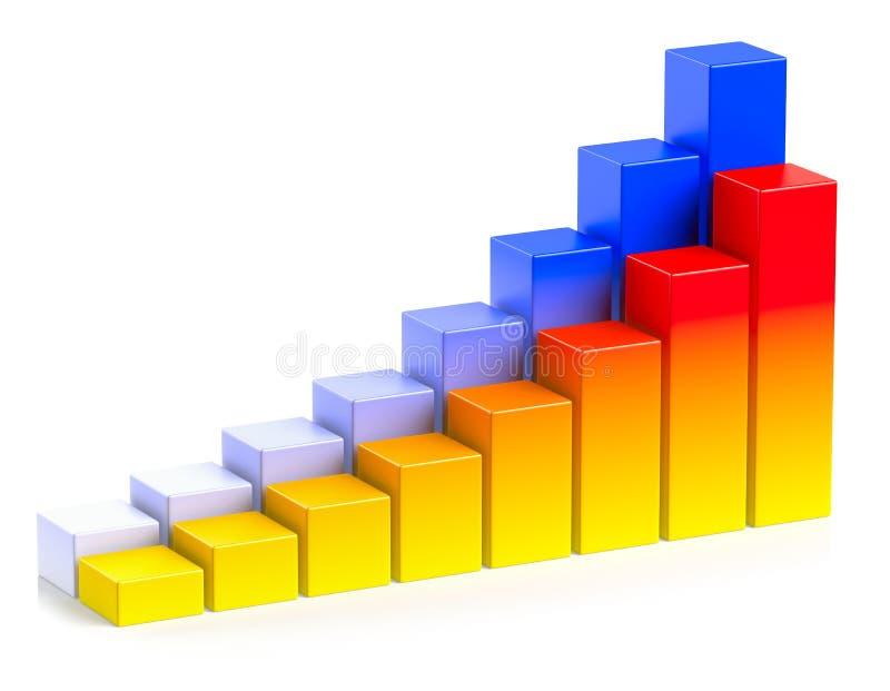 Det ljusa färgrika växande stångdiagrammet ror itu affärsidé vektor illustrationer