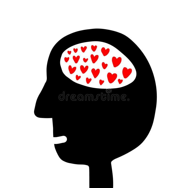 Det mänskliga huvudet med olikt färgrikt hör inom utdragen illustration för hjärnhand royaltyfri illustrationer