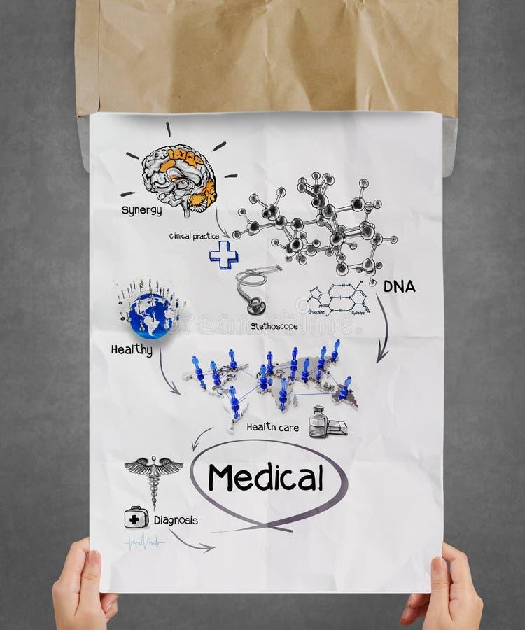 Det medicinska nätverket på skrynkligt papper från återanvänder kuvertet arkivbild