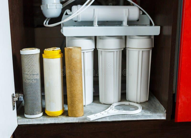 Det ?r dags att ?ndra vattenfilter hemma Byt ut filter i vatten som renar systemet N?ra ?vre sikt av tre anv?nda filter royaltyfri foto
