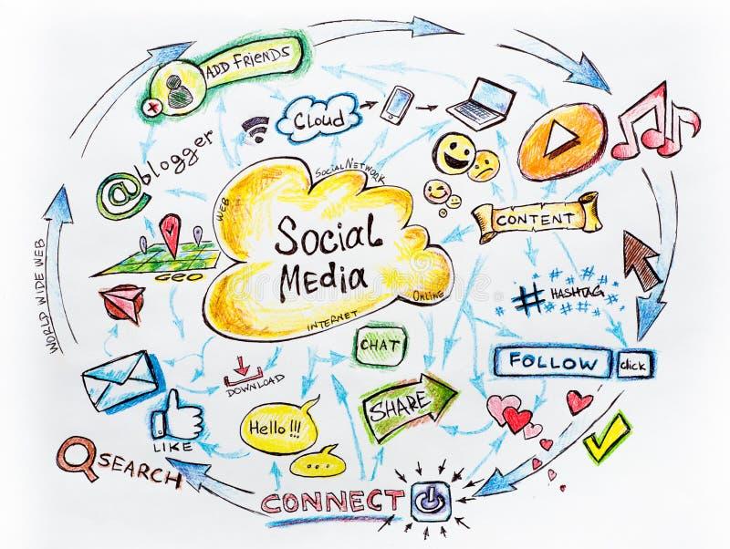 Det sociala massmedia och det sociala nätverksmarknadsföringsbegreppet, den roliga bilden av den moderna internetkommunikationen  stock illustrationer