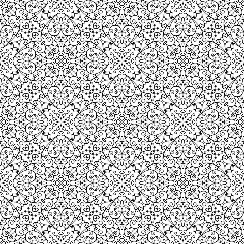 Det svartvita klottret snör åt modellen vektor illustrationer