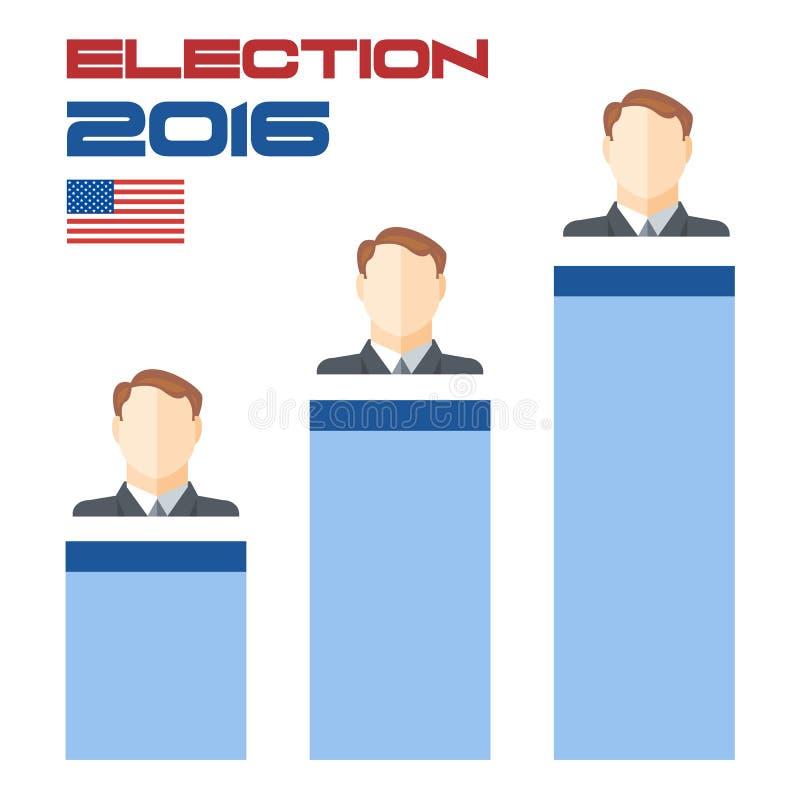 Det USA-valkortet 2016 med landsflaggan, röstar resultatfyrkanter och kandidatteckenet royaltyfri illustrationer