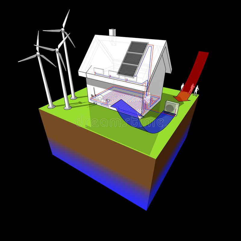 Detached house with air source heat pump and wind turbines and solar panels vector illustration