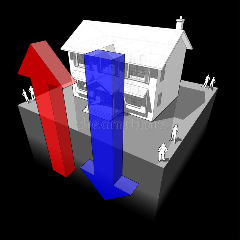 Detached house diagram with two up and down arrows. 3d illustration of classic colonial house with red and blue arrow as symbol for geothermal energy or heat vector illustration