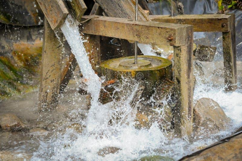 Download Detail Van Een Oude Die Balmolen Door Water Wordt Aangedreven Stock Afbeelding - Afbeelding bestaande uit malen, plons: 107702261
