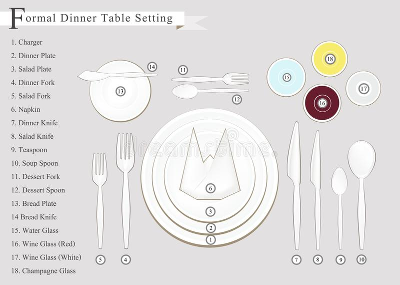 Download Detailed Illustration Of Dinner Place Setting Diagram Stock Vector - Illustration of formal beverage  sc 1 st  Dreamstime.com & Detailed Illustration Of Dinner Place Setting Diagram Stock Vector ...