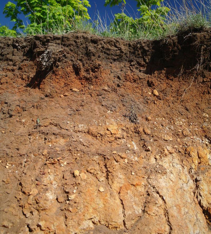 Details of layers of soil under ground stock image image for Soil details