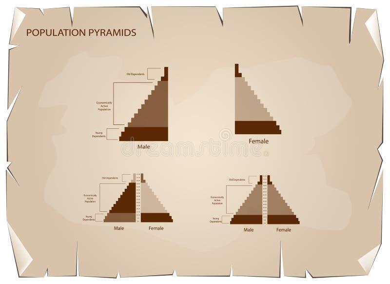 Detaljen av grafer för befolkningpyramider beror på gammal pappers- bakgrund vektor illustrationer