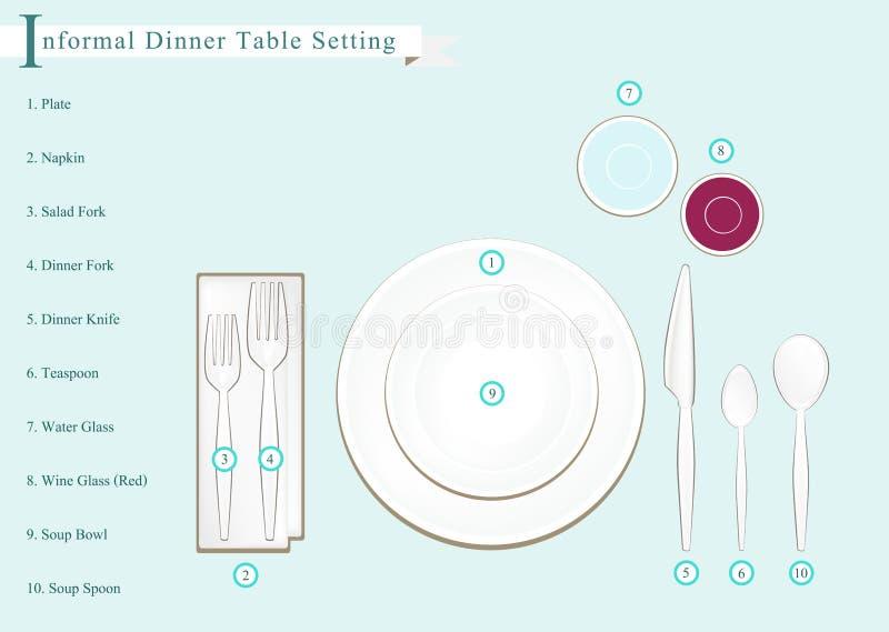 Detaljerad illustration av diagrammet för inställning för matställetabell vektor illustrationer