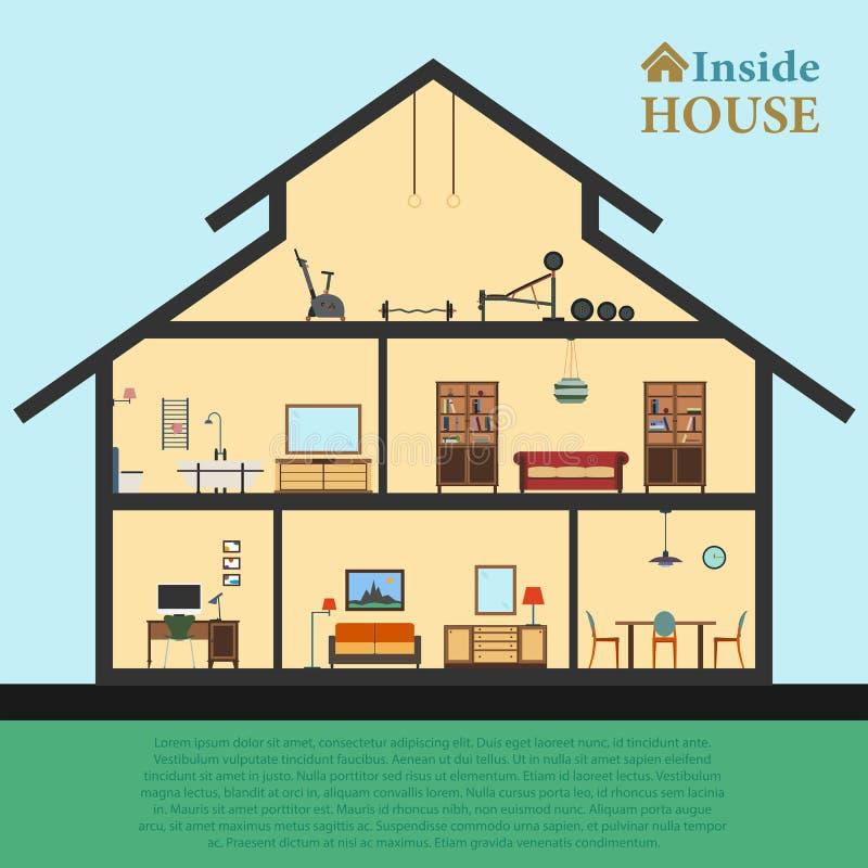 Detaljerat hus i snitt Olika moderna möblemanginre Plan stilvektorillustration vektor illustrationer
