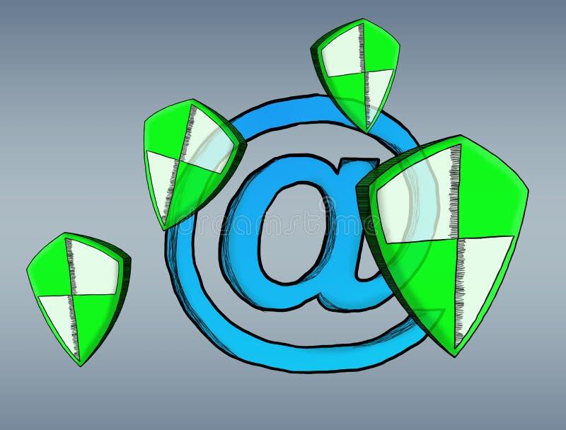 detdrog antivirussystemet skissar royaltyfri illustrationer