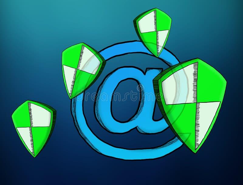detdrog antivirussystemet skissar stock illustrationer