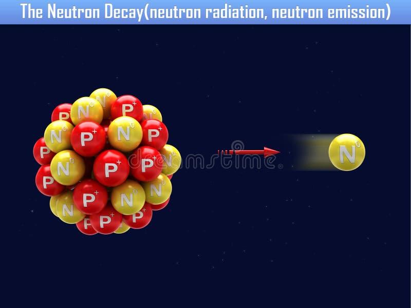 A deterioração do nêutron (radiação de nêutron, emissão de nêutron) ilustração stock