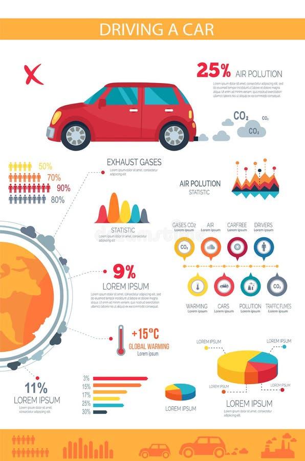 Determinare un'illustrazione di vettore del manifesto di svantaggi dell'automobile royalty illustrazione gratis