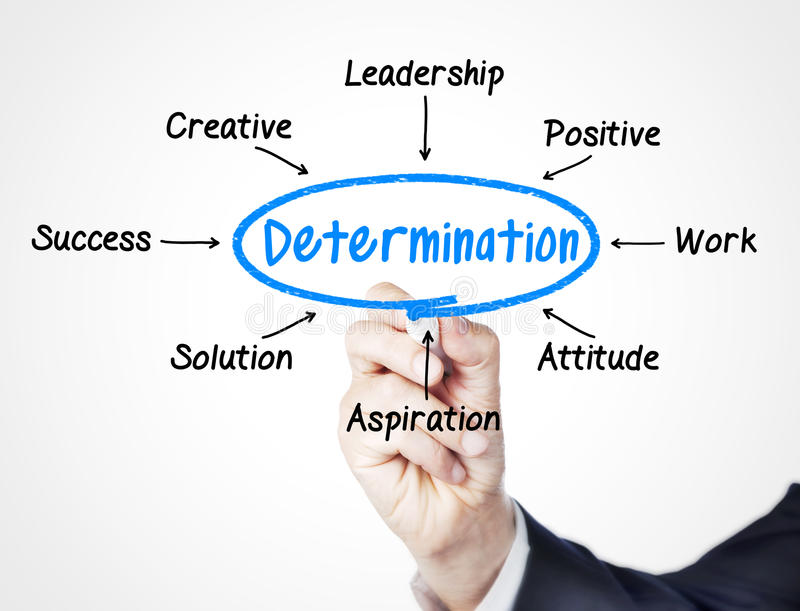 Determination royalty free stock images