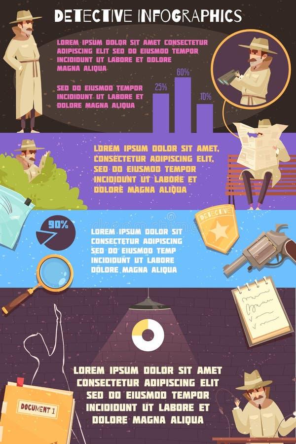Detetive Agency Infographics Poster ilustração do vetor