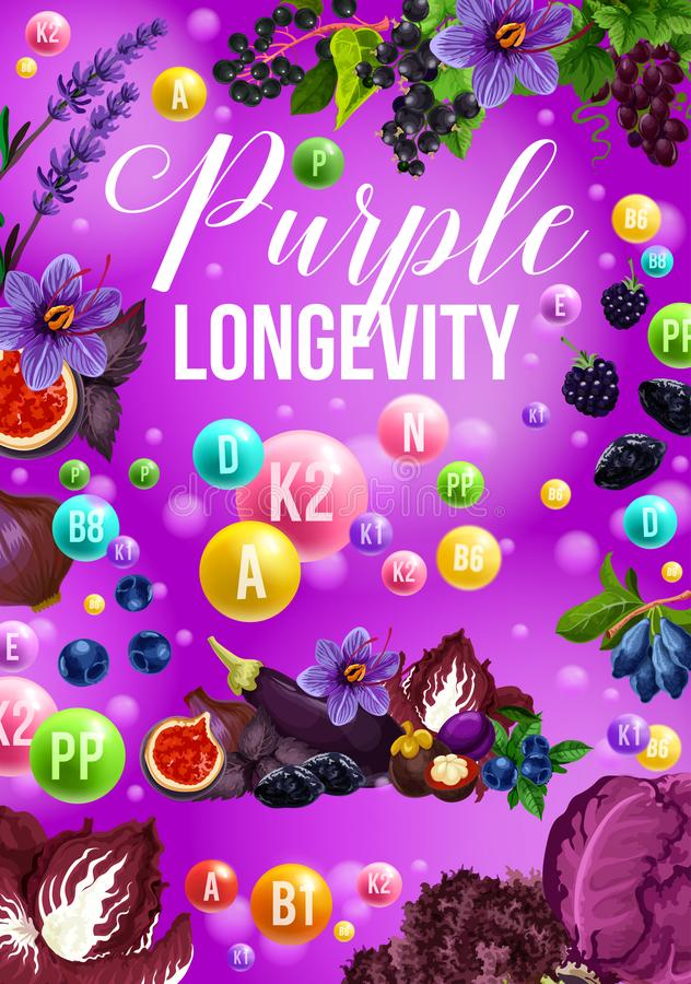 Detox koloru diety plakat dla purpurowego karmowego dnia menu ilustracji