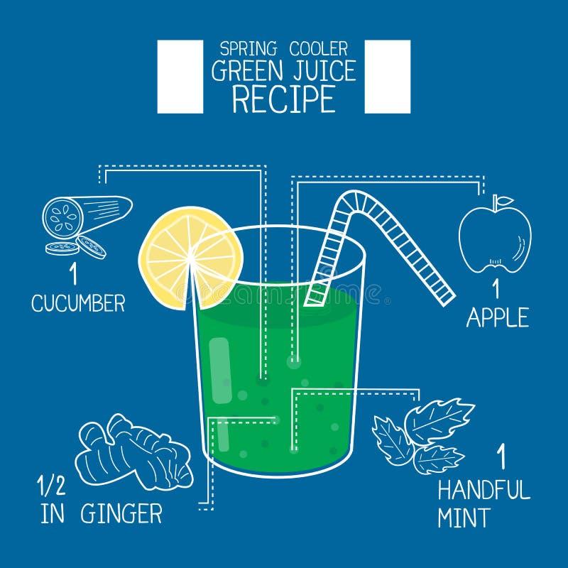 Detoxifier зеленых рецептов сока большое иллюстрация вектора