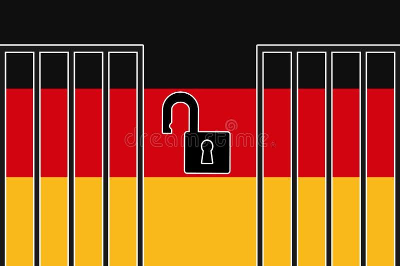 Deutschland-offene Grenzen lizenzfreie abbildung