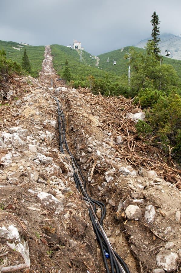 Devastation of nature in High Tatras, Slovakia