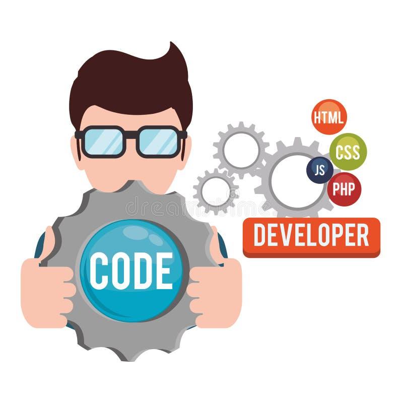 Developer web responsive design. Man boy glasses gears developer web responsive development website programming icon set. Colorful design. Vector illustration vector illustration