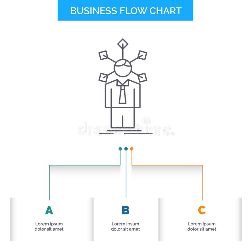 Development, human, network, personality, self Business Flow Chart Design with 3 Steps. Line Icon For Presentation Background. Template Place for text. Vector vector illustration
