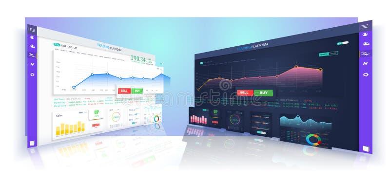 Devisen-Handelsindikatorvektorillustration Onlinehandel signalisiert, um Währung auf dem Diagrammkonzept zu kaufen und zu verkauf stock abbildung