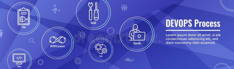 DevOps ikona Ustawiająca - Dev Ops sieci chodnikowa sztandar ilustracja wektor