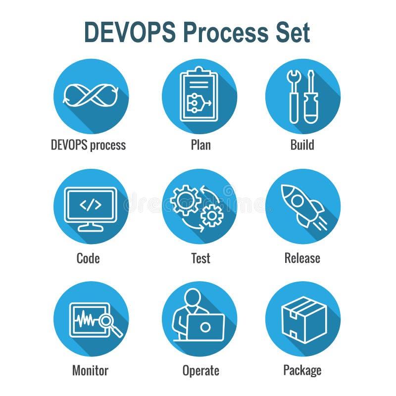 DevOps ikona Ustawiająca z planem, budowa, kod, test, uwolnienie, monitor, Działa i Pakuje royalty ilustracja