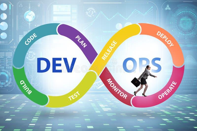 DevOps software development IT concept royalty free stock photography
