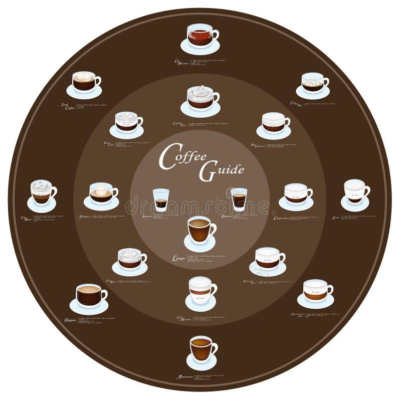 Dezenove tipos do menu do café ou da coleção do café ilustração royalty free