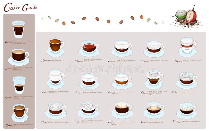 Dezenove tipos do menu do café ou do guia do café ilustração do vetor