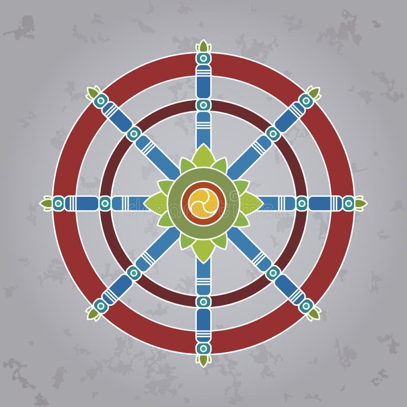 Dharma Wheel, trayectoria al nirvana ilustración del vector