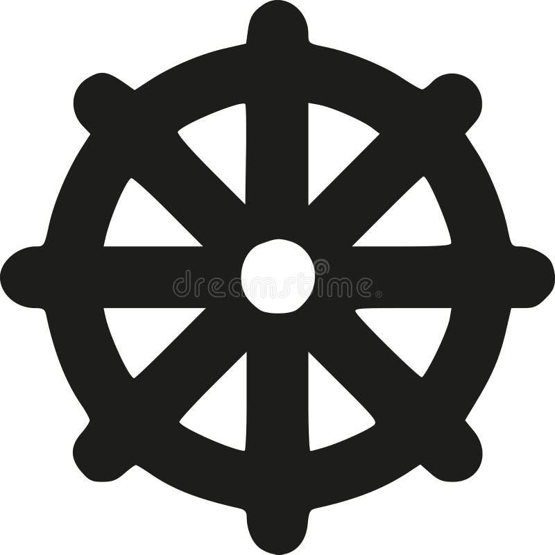 Dharma Wheel - Wheel of life royalty free illustration
