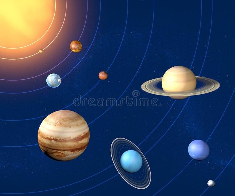 Diâmetro dos planetas do sistema solar ilustração royalty free