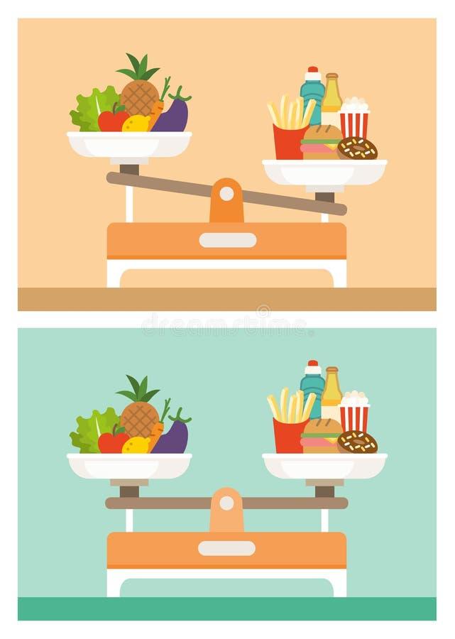Diëtenvergelijking stock illustratie