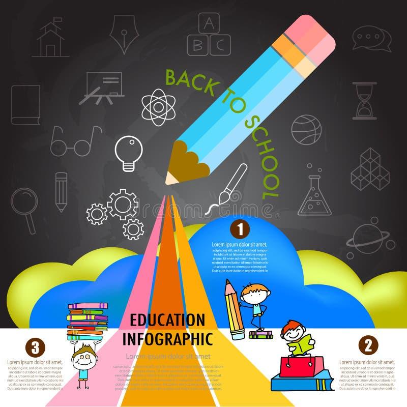 Di nuovo all'elemento infographic di progettazione della scuola illustrazione di stock